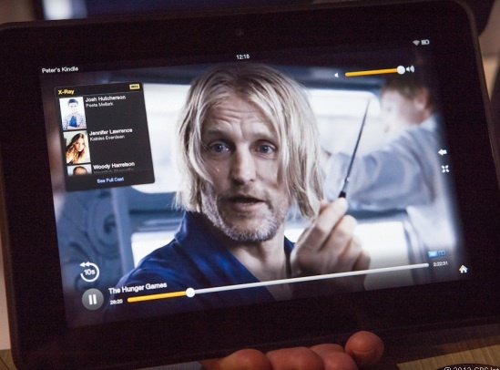 kindle fire hd Rip, Put and Transfer DVD to Kindle Fire HD for playing
