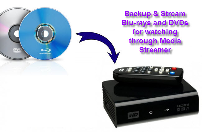 stream bluray dvd for media streamer Lossless rip Blu ray to MKV for viewing via Smart TV