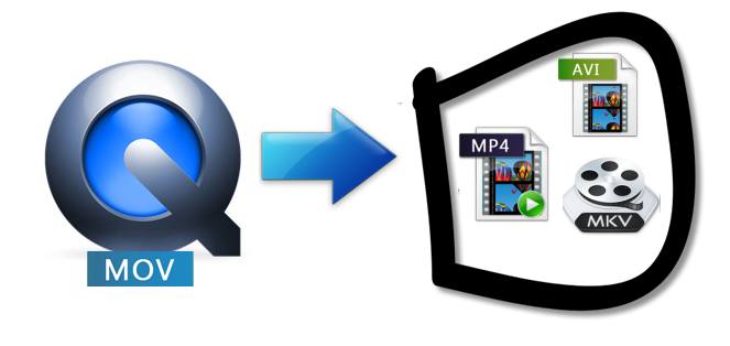 quicktime converter 2016 Top 10 Free Tools to Convert QuickTime MOV to WMV/AVI/MP4/FLV, etc.