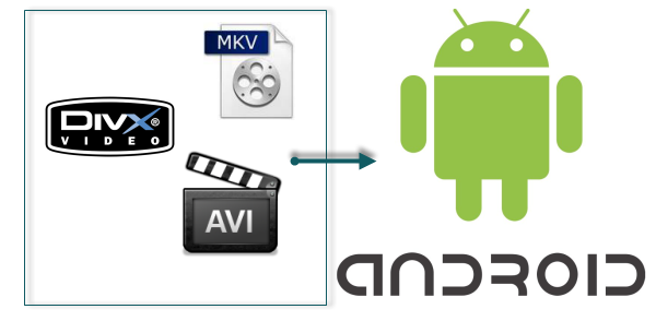 convert divx mkv avi to android