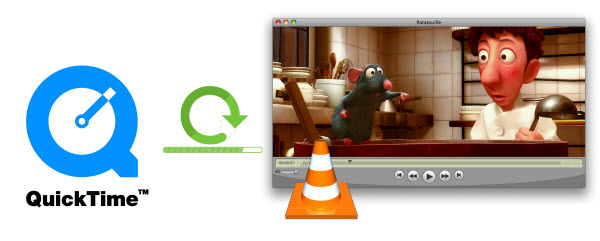 quicktime mov player Best MOV Player  Three methods to play QuickTime mov files on Mac/Win