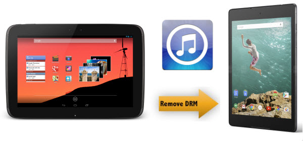 get itunes movie to nexus 10 9 How to put downloaded iTunes movies and TV shows to Nexus 10/9 for watching