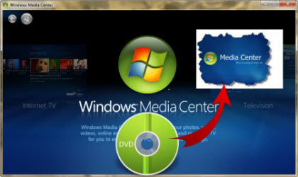 how to create dvd file from iso xbox 360